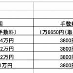 一発試験 10回落ちても得だった。大型自動二輪免許を再取得したオハナシ - big_3338771_202006291436330000001
