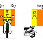 愛犬とツーリング! これってアリ? それとも違反? ペットをバイクに乗せる方法 - バイクの荷物積載