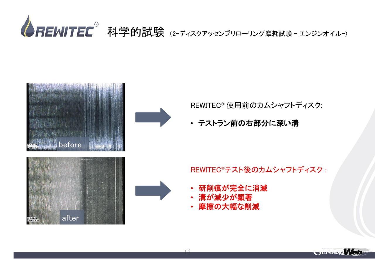 「レヴィテックの潤滑革命がクルマを変える。シリジウムがもたらす、摩擦面リペア&コーティングテクノロジー」の18枚目の画像