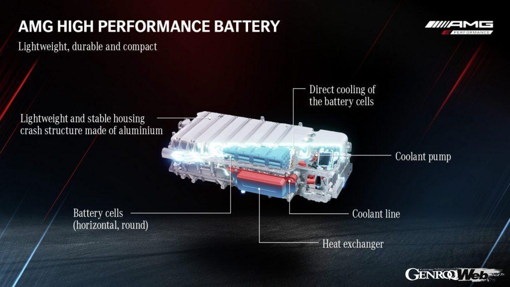 メルセデス AMG GT 63 S E PERFORMANCEのAMGハイパフォーマンスバッテリー