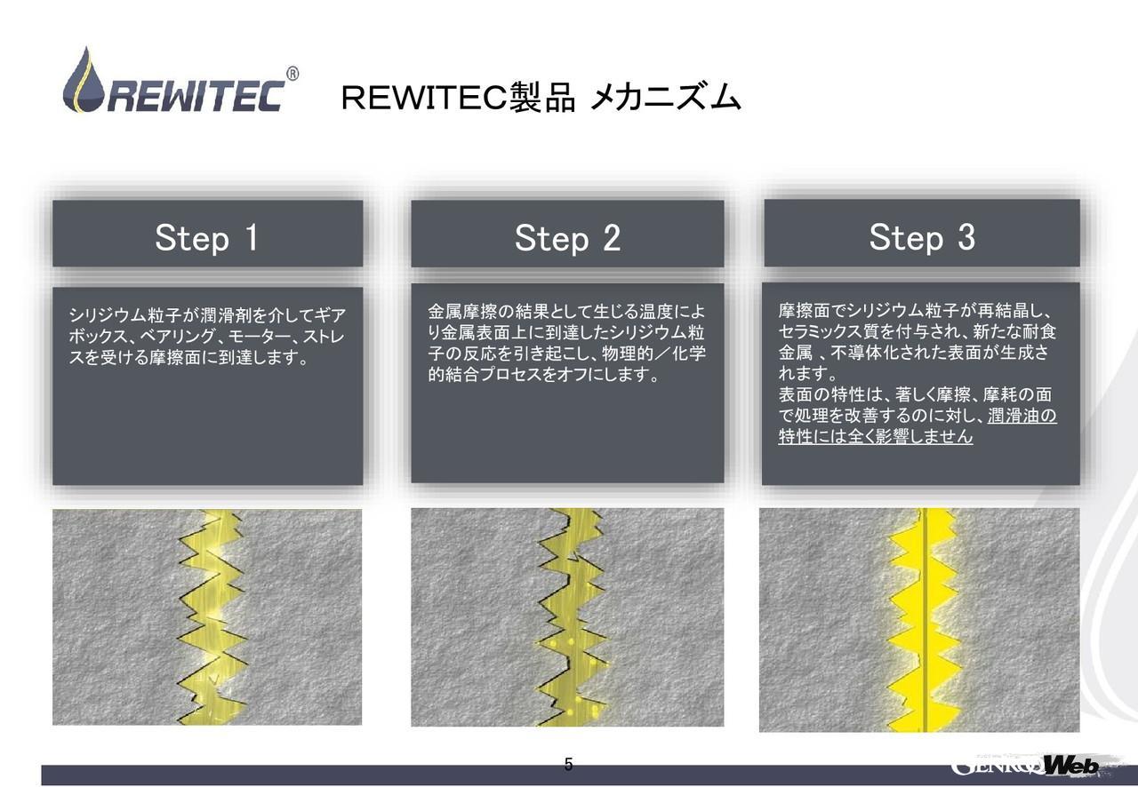 「レヴィテックの潤滑革命がクルマを変える。シリジウムがもたらす、摩擦面リペア&コーティングテクノロジー」の16枚目の画像