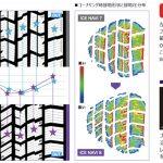 グッドイヤーがプレミアムスタッドレスタイヤの新商品「アイスナビ8」を8月2日に発売! 13〜19インチの全69サイズを設定 - 05-3