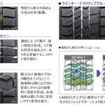 グッドイヤーがプレミアムスタッドレスタイヤの新商品「アイスナビ8」を8月2日に発売! 13〜19インチの全69サイズを設定 - 06-3