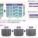 グッドイヤーがプレミアムスタッドレスタイヤの新商品「アイスナビ8」を8月2日に発売! 13〜19インチの全69サイズを設定 - 07-2