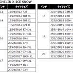 ミシュランのスタッドレスタイヤ「X-ICE SNOW」に13〜20インチの51サイズが新たに追加! 8月3日より順次発売 - 0720_Michelin-X-ICE-Snow_03