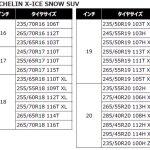 ミシュランのスタッドレスタイヤ「X-ICE SNOW」に13〜20インチの51サイズが新たに追加! 8月3日より順次発売 - 0720_Michelin-X-ICE-Snow_04