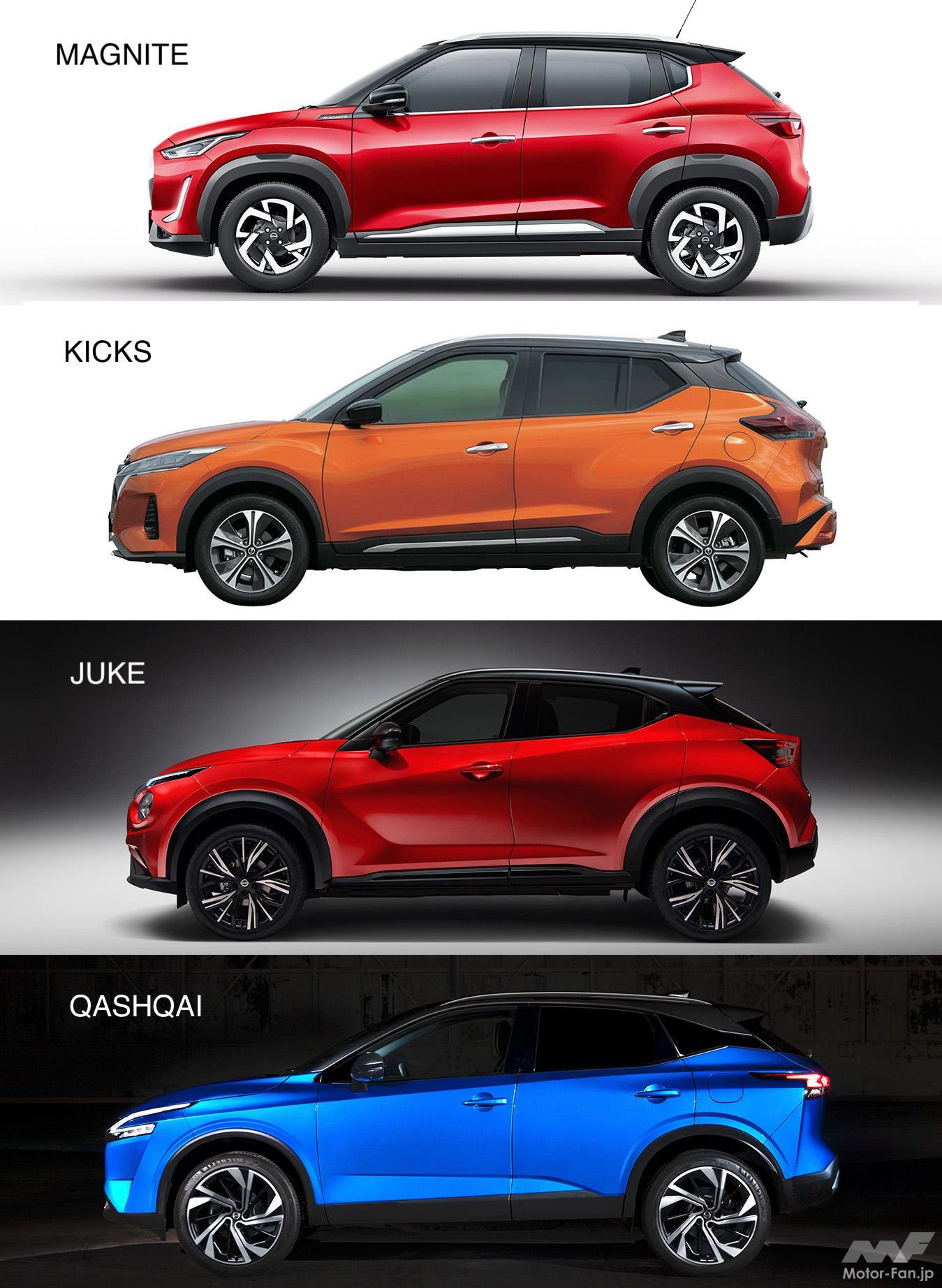 「日産SUV全14モデル マグナイト、キックス、エクストレイルから全長5.3m超のパトロールまで多彩な顔ぶれ」の1枚目の画像
