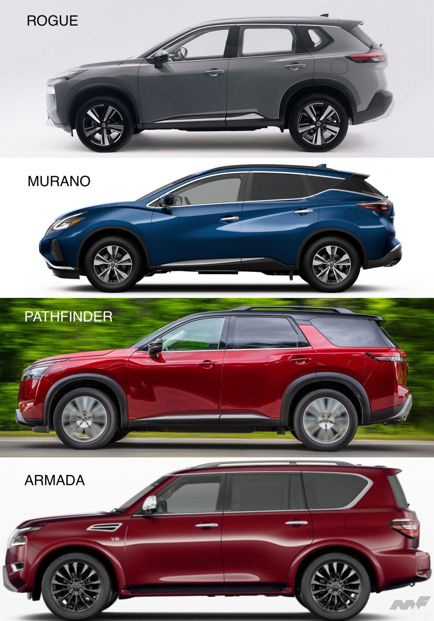 「日産SUV全14モデル マグナイト、キックス、エクストレイルから全長5.3m超のパトロールまで多彩な顔ぶれ」の2枚目の画像