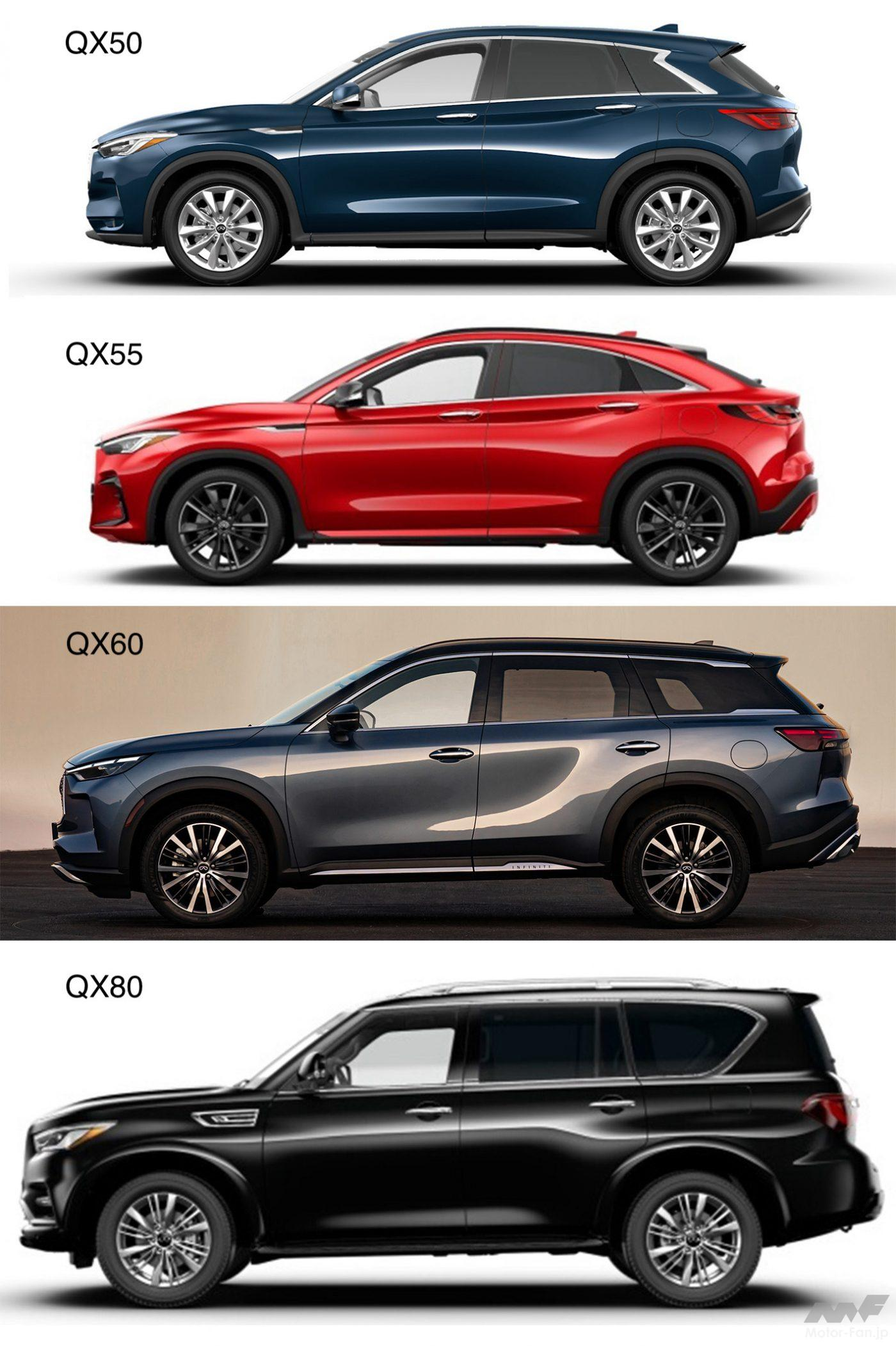 「日産SUV全14モデル マグナイト、キックス、エクストレイルから全長5.3m超のパトロールまで多彩な顔ぶれ」の3枚目の画像
