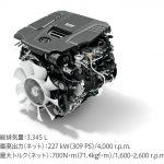 大ヒットの予感!価格は510万円〜 トヨタ新型ランドクルーザー(300系)日本でも発売! 新開発3.3ℓV6ディーゼルも - 3.5L V6ツインターボガソリンエンジン(V35A-FTS)