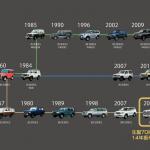 大ヒットの予感!価格は510万円〜 トヨタ新型ランドクルーザー(300系)日本でも発売! 新開発3.3ℓV6ディーゼルも - A