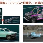 大ヒットの予感!価格は510万円〜 トヨタ新型ランドクルーザー(300系)日本でも発売! 新開発3.3ℓV6ディーゼルも - D