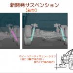 大ヒットの予感!価格は510万円〜 トヨタ新型ランドクルーザー(300系)日本でも発売! 新開発3.3ℓV6ディーゼルも - E