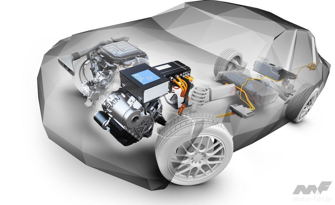 「自動車開発の最前線ではなにが起きているか? 「BEV開発」「Dx化」のキーワードを読み解く」の15枚目の画像