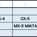 次期CX-5は本当にFRでSKYACTIV直6搭載? マツダのSUVラインアップの未来予想図をもう一度考えてみる - big_4279841_202104151834270000001