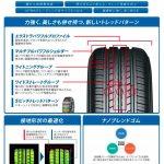 横浜ゴムから低燃費と経済性に優れたスタンダードタイヤ「ブルーアース-Es ES32」が登場! 12〜19インチまで全92サイズを設定 - 0915_Yokohama-BE-Es-ES32_03