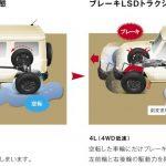 スズキ・ジムニーのオフロード性能にたまげるの巻 ブレーキLSDトラクションコントロールにも驚く - big_4562640_201807271313500000001