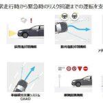 「ホンダの全方位安全運転支援システム『Honda SENSING 360(ホンダ センシング サンロクマル)』は、2022年中国発売から適用開始」の26枚目の画像ギャラリーへのリンク