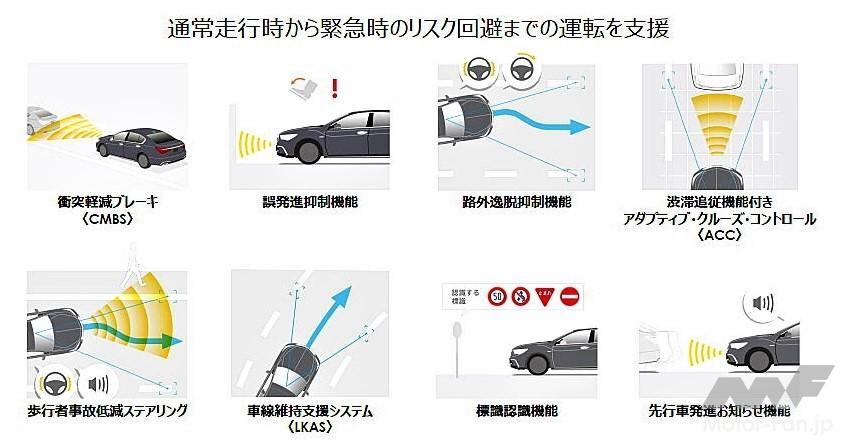 「ホンダの全方位安全運転支援システム『Honda SENSING 360(ホンダ センシング サンロクマル)』は、2022年中国発売から適用開始」の4枚目の画像