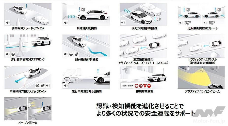 「ホンダの全方位安全運転支援システム『Honda SENSING 360(ホンダ センシング サンロクマル)』は、2022年中国発売から適用開始」の7枚目の画像