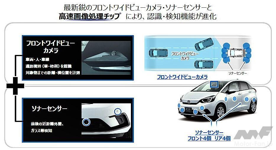 「ホンダの全方位安全運転支援システム『Honda SENSING 360(ホンダ センシング サンロクマル)』は、2022年中国発売から適用開始」の19枚目の画像