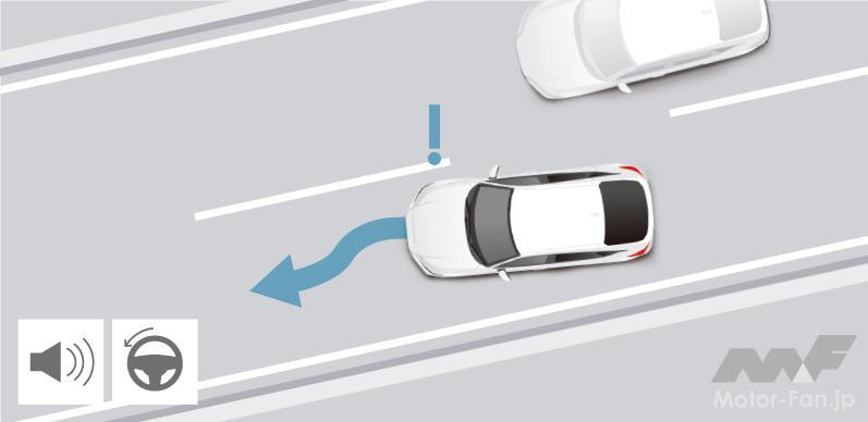 「ホンダの全方位安全運転支援システム『Honda SENSING 360(ホンダ センシング サンロクマル)』は、2022年中国発売から適用開始」の14枚目の画像