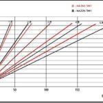 現行スズキ・アルトワークスに積まれるエンジンは、ドコが凄い?|Dr.SUZUKIのワークス歴史講座_Vol.9 - 11
