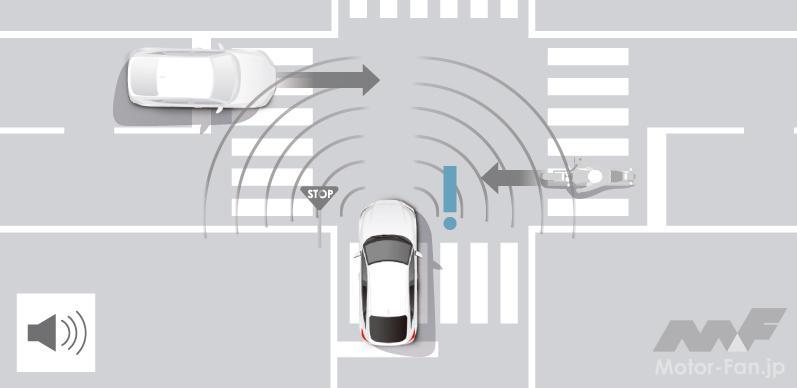 「ホンダの全方位安全運転支援システム『Honda SENSING 360(ホンダ センシング サンロクマル)』は、2022年中国発売から適用開始」の10枚目の画像