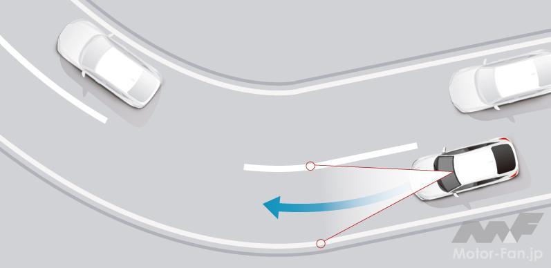 「ホンダの全方位安全運転支援システム『Honda SENSING 360(ホンダ センシング サンロクマル)』は、2022年中国発売から適用開始」の16枚目の画像