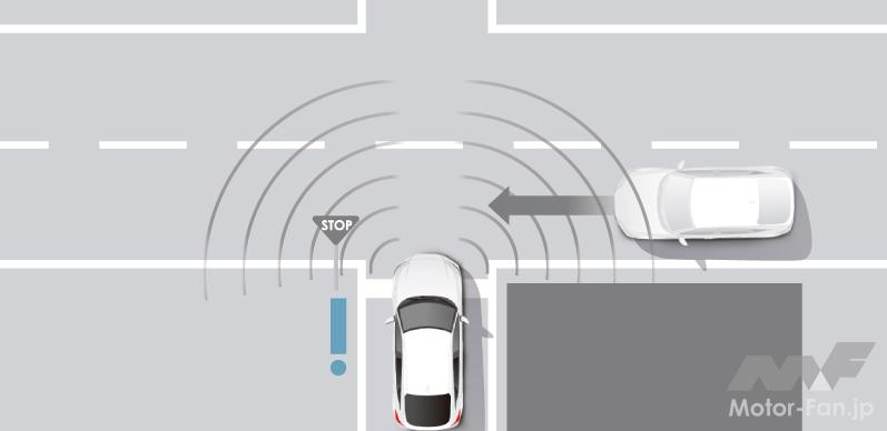 「ホンダの全方位安全運転支援システム『Honda SENSING 360(ホンダ センシング サンロクマル)』は、2022年中国発売から適用開始」の13枚目の画像