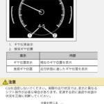 MAZDA3 e-SKYACTIV Xは「とにかく、エンジンとの対話が楽しく懐が深い」6MTとの相性は? - IMG_5267