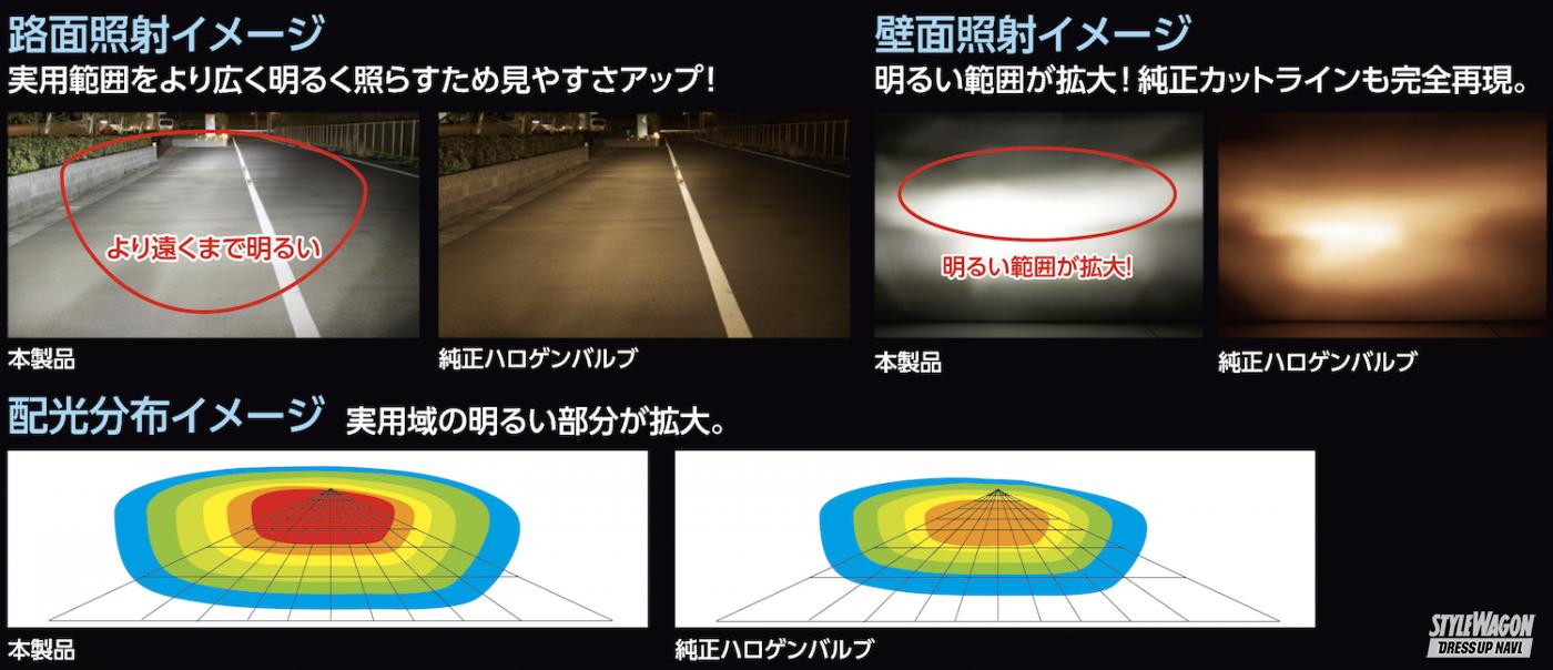「【200系ハイエースのハイビームをLED化】究極の明るさをカプラーオンで実現する」の1枚めの画像