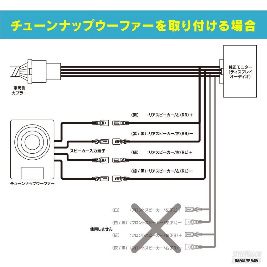 「【トヨタ純正ディスプレイオーディオ攻略】スピーカー出力を加工なしで取り出す方法って!?」の4枚めの画像