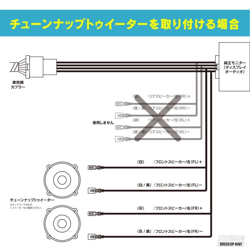 「【トヨタ純正ディスプレイオーディオ攻略】スピーカー出力を加工なしで取り出す方法って!?」の3枚めの画像