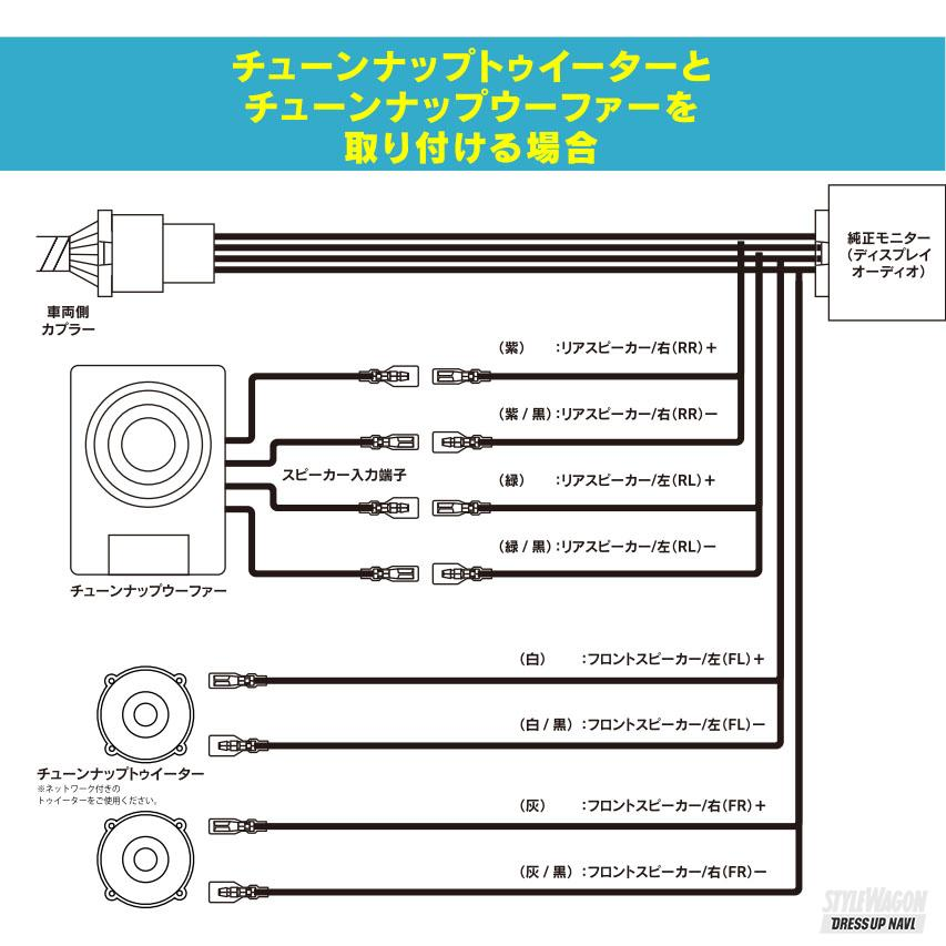 「【トヨタ純正ディスプレイオーディオ攻略】スピーカー出力を加工なしで取り出す方法って!?」の2枚めの画像