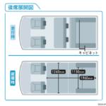 軽キャンパーで、4人が寝られるってスゴイ! ソーラーも大きめインバーターも標準装備で200万円台前半から! -