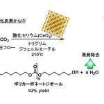 日本製鉄:常圧二酸化炭素からプラスチックの直接合成に世界で初めて成功 - スクリーンショット-2021-07-28-141113