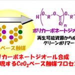 日本製鉄:常圧二酸化炭素からプラスチックの直接合成に世界で初めて成功 - スクリーンショット 2021-07-28 141710