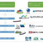 日本製鉄 ほか:「CCR研究会 船舶カーボンリサイクルWG」、カーボンリサイクルメタンが船舶のゼロエミッション燃料になりうることを確認 - 20210719_100