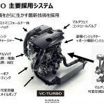 エクストレイルに搭載。1.5ℓ3気筒ターボ可変圧縮比(VCR)ターボ 日産の切り札第2弾 KR15DDT型 - 8