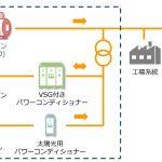 川崎重工:明石工場の自家発電設備で蓄電ハイブリッドシステムの実証を開始 - news_210719-4