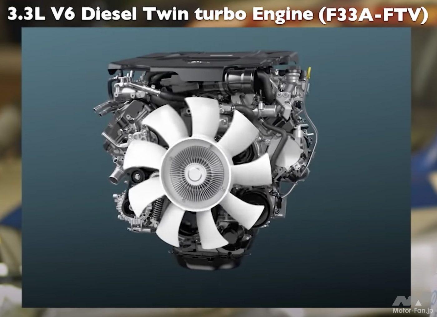 「間もなく日本デビュー! 新型トヨタ・ランドクルーザー(300系)完全新開発3.3ℓV6ディーゼルツインターボ【F33A-FTV】とはどんなエンジンになるか」の11枚目の画像