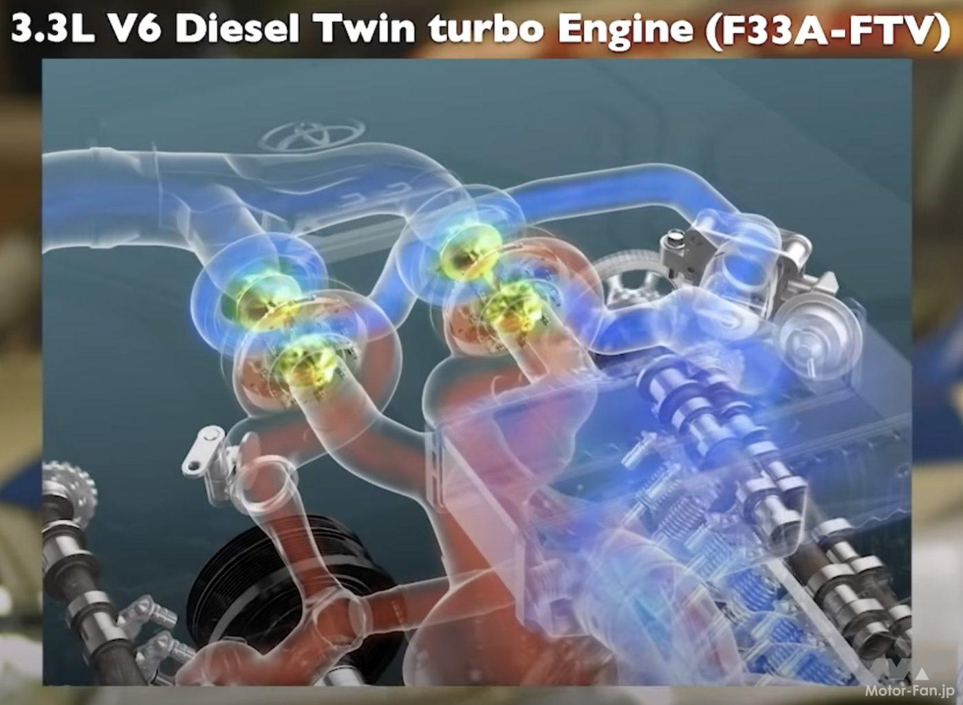「間もなく日本デビュー! 新型トヨタ・ランドクルーザー(300系)完全新開発3.3ℓV6ディーゼルツインターボ【F33A-FTV】とはどんなエンジンになるか」の12枚目の画像