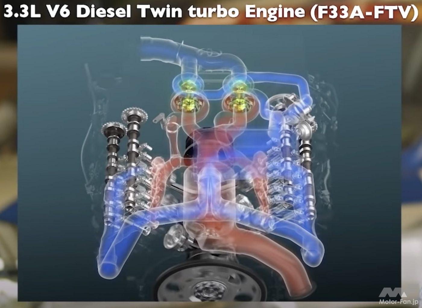 「間もなく日本デビュー! 新型トヨタ・ランドクルーザー(300系)完全新開発3.3ℓV6ディーゼルツインターボ【F33A-FTV】とはどんなエンジンになるか」の13枚目の画像