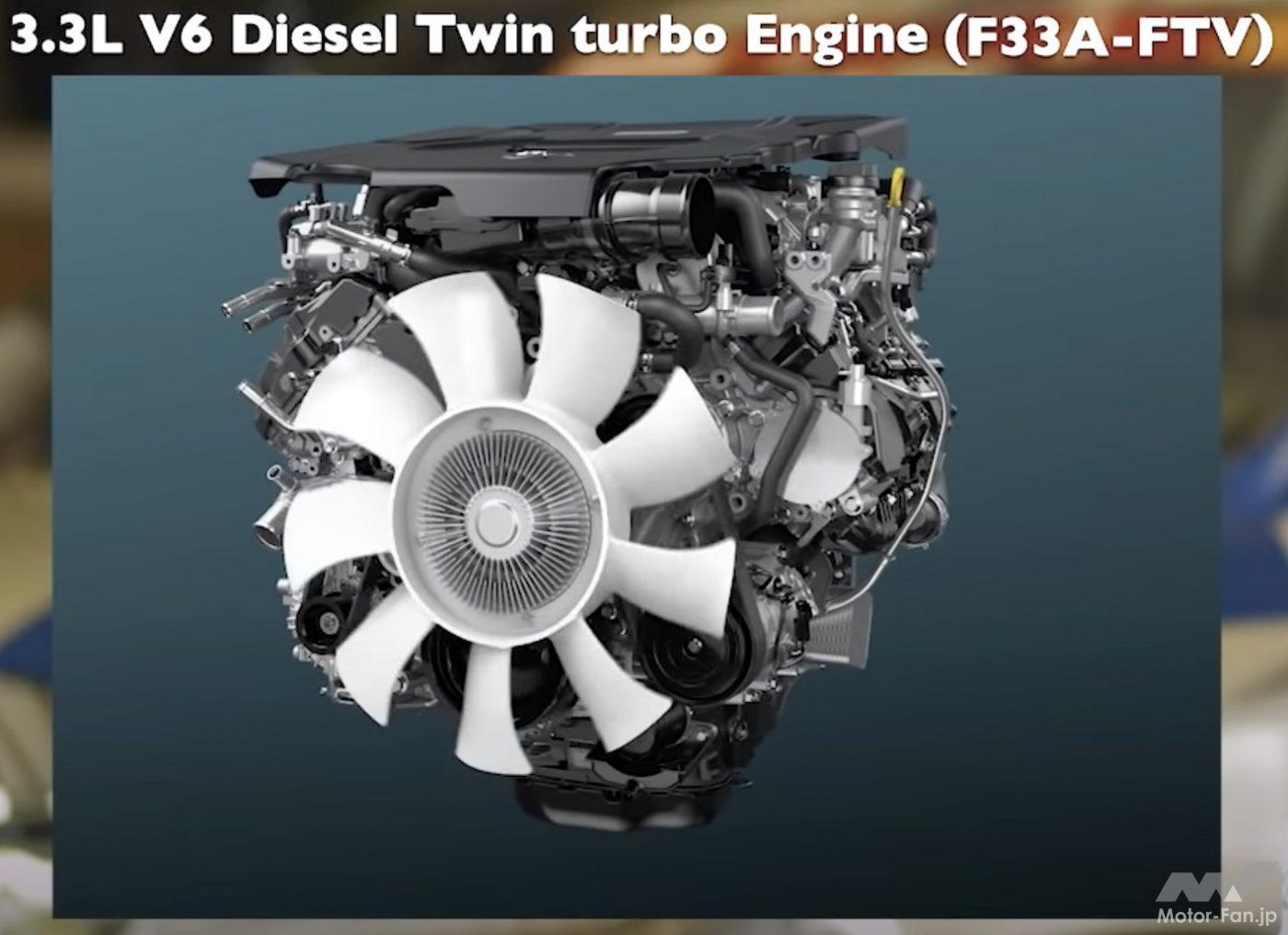 「間もなく日本デビュー! 新型トヨタ・ランドクルーザー(300系)完全新開発3.3ℓV6ディーゼルツインターボ【F33A-FTV】とはどんなエンジンになるか」の14枚目の画像