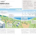 リチウムイオンバッテリー、全固体電池、急速充電 etc……2021年現在の電池事情を探る:MFi178特集「よくわかるバッテリー」 - sub2