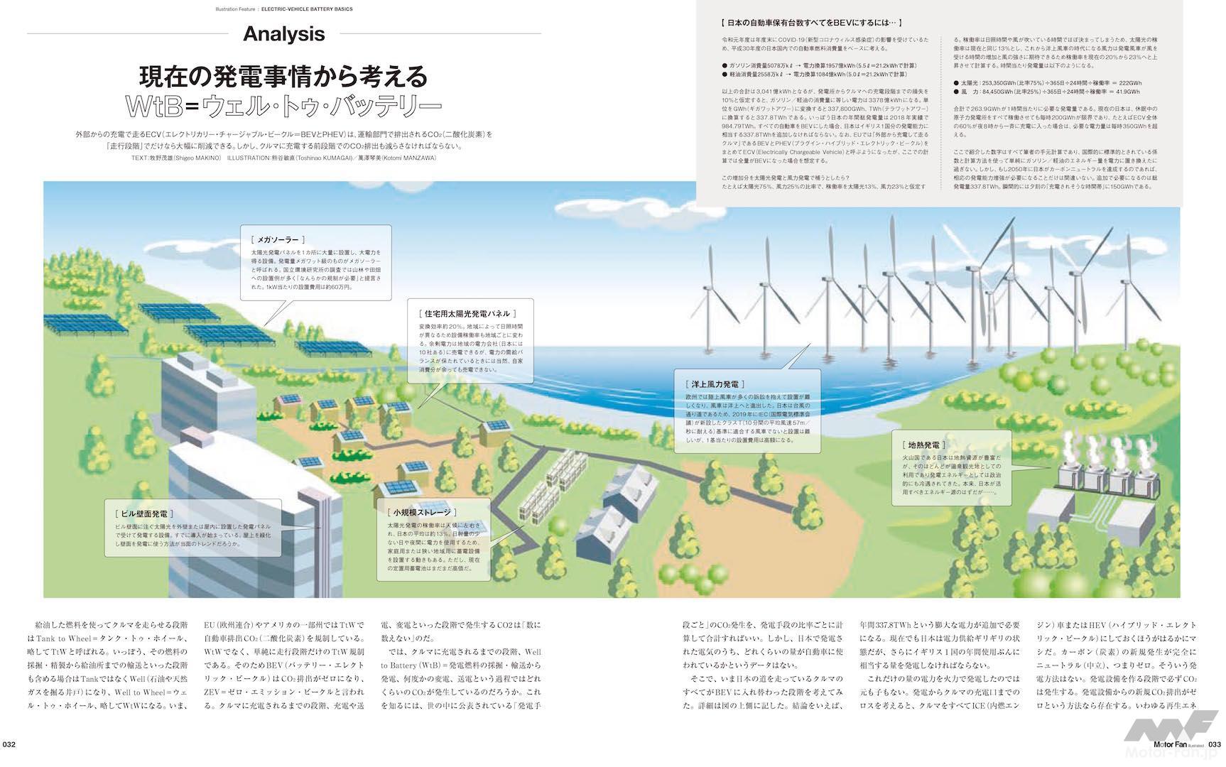 「リチウムイオンバッテリー、全固体電池、急速充電 etc……2021年現在の電池事情を探る:MFi178特集「よくわかるバッテリー」」の3枚目の画像