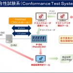 NEDO:ポスト5Gに向けた基地局装置間の相互接続性検証技術の開発を、英国と米国で開始 - 100936064