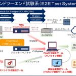 NEDO:ポスト5Gに向けた基地局装置間の相互接続性検証技術の開発を、英国と米国で開始 - 100936065