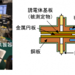 NEDO:ポスト5G・6Gの材料開発に向け、誘電体基盤の温度特性を計測する技術を確立 - 100936503-1
